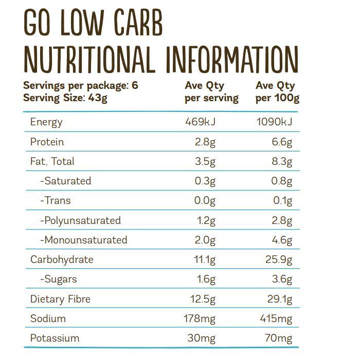 Low Carb Foods Nz